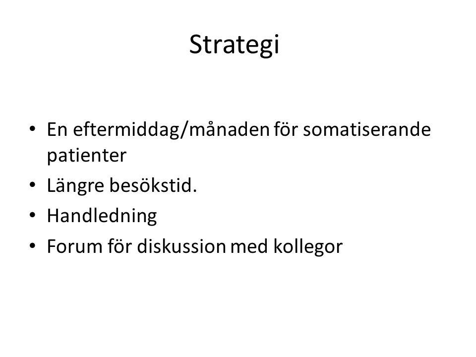 Strategi En eftermiddag/månaden för somatiserande patienter