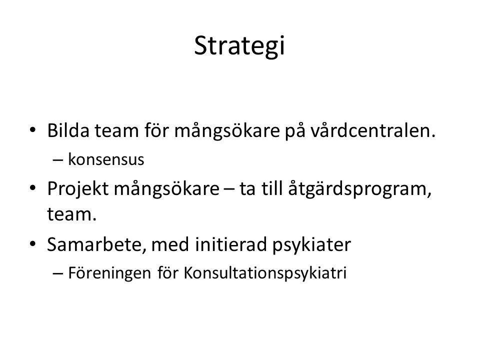 Strategi Bilda team för mångsökare på vårdcentralen.