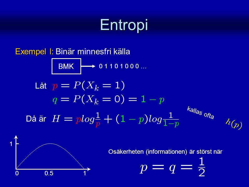 Entropi Exempel l: Binär minnesfri källa Låt Då är BMK