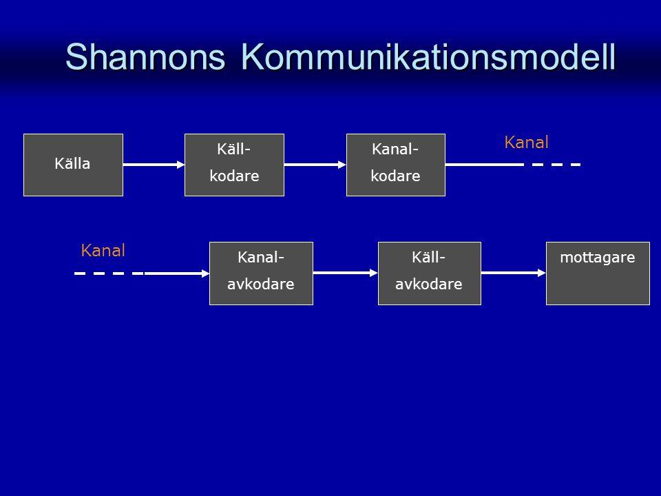 Shannons Kommunikationsmodell