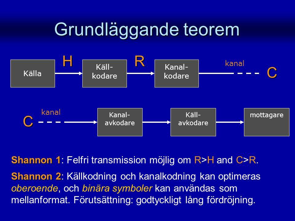 Grundläggande teorem H R C C