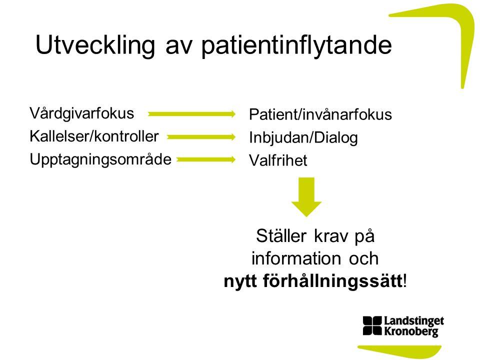 Utveckling av patientinflytande