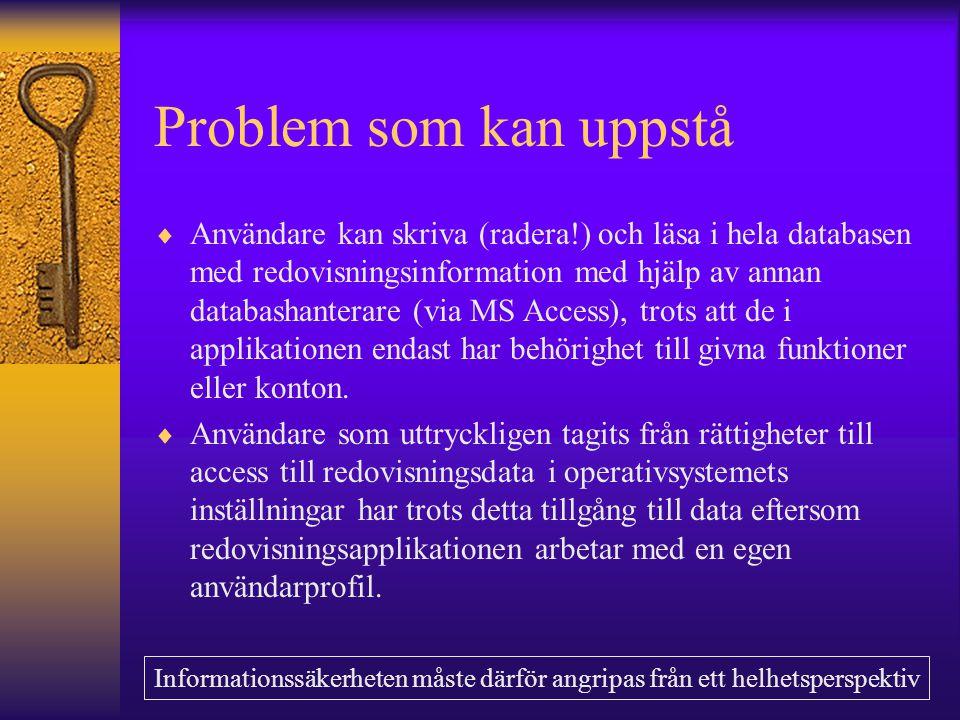Problem som kan uppstå