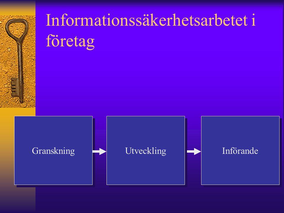 Informationssäkerhetsarbetet i företag