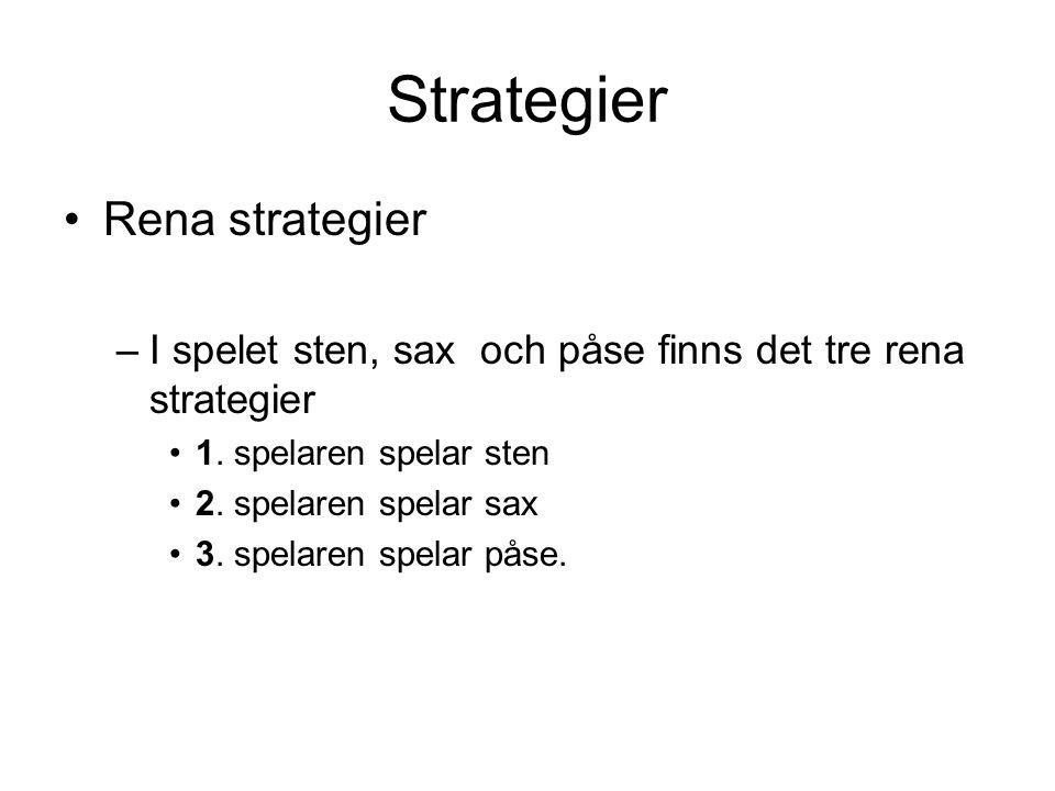 Strategier Rena strategier