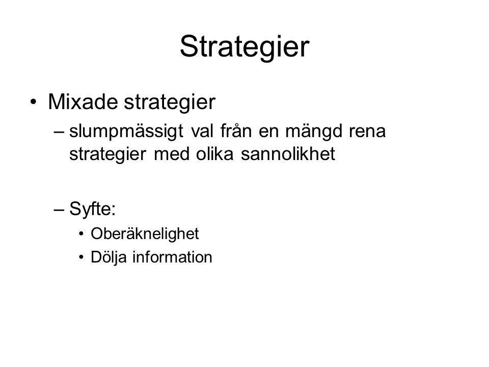 Strategier Mixade strategier