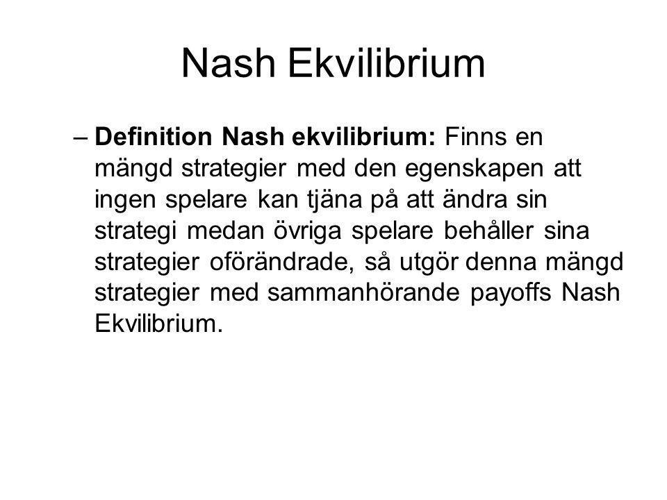 Nash Ekvilibrium