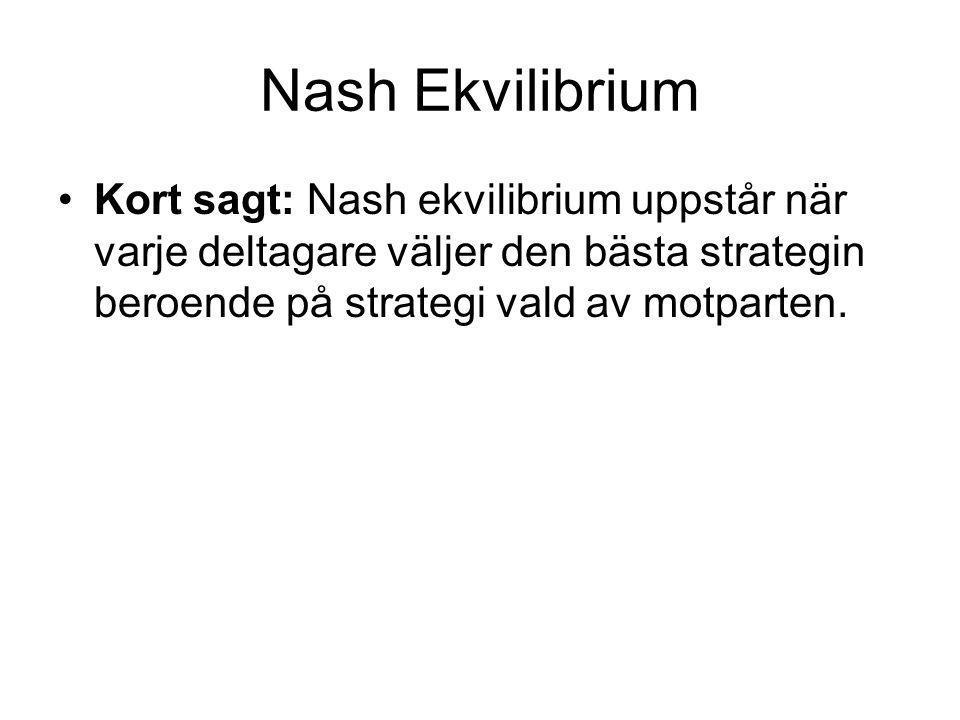 Nash Ekvilibrium Kort sagt: Nash ekvilibrium uppstår när varje deltagare väljer den bästa strategin beroende på strategi vald av motparten.