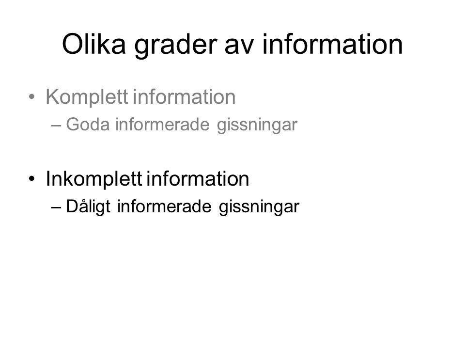 Olika grader av information