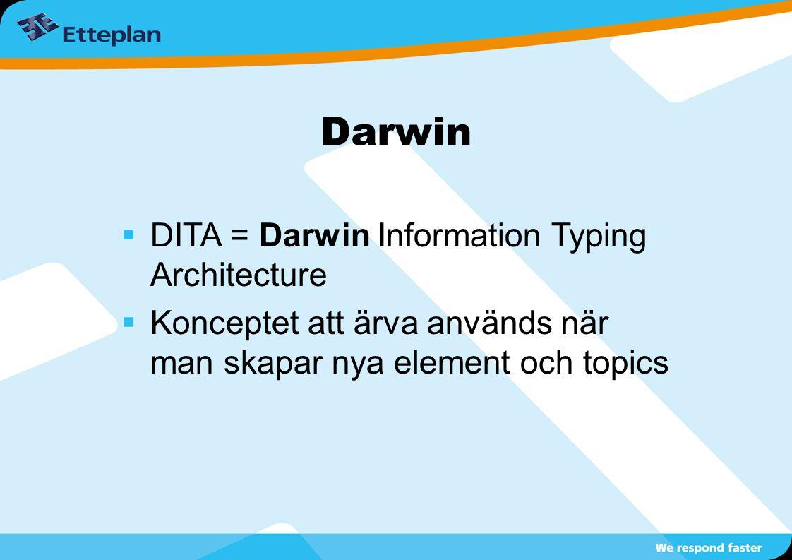 Darwin DITA = Darwin Information Typing Architecture