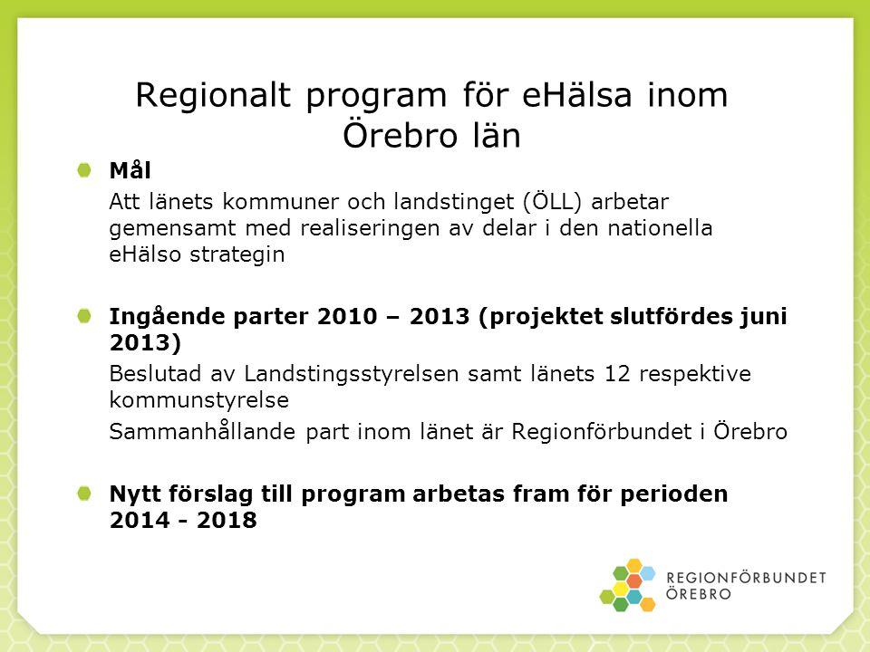 Regionalt program för eHälsa inom Örebro län