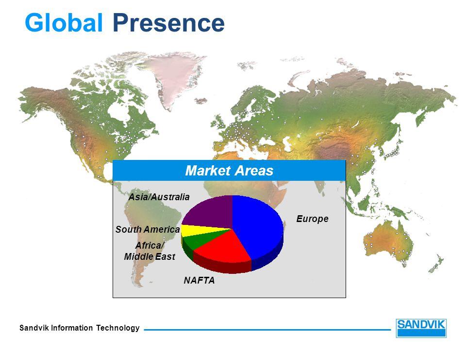 Global Presence Market Areas Asia/Australia Europe South America