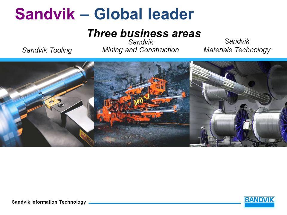 Sandvik – Global leader