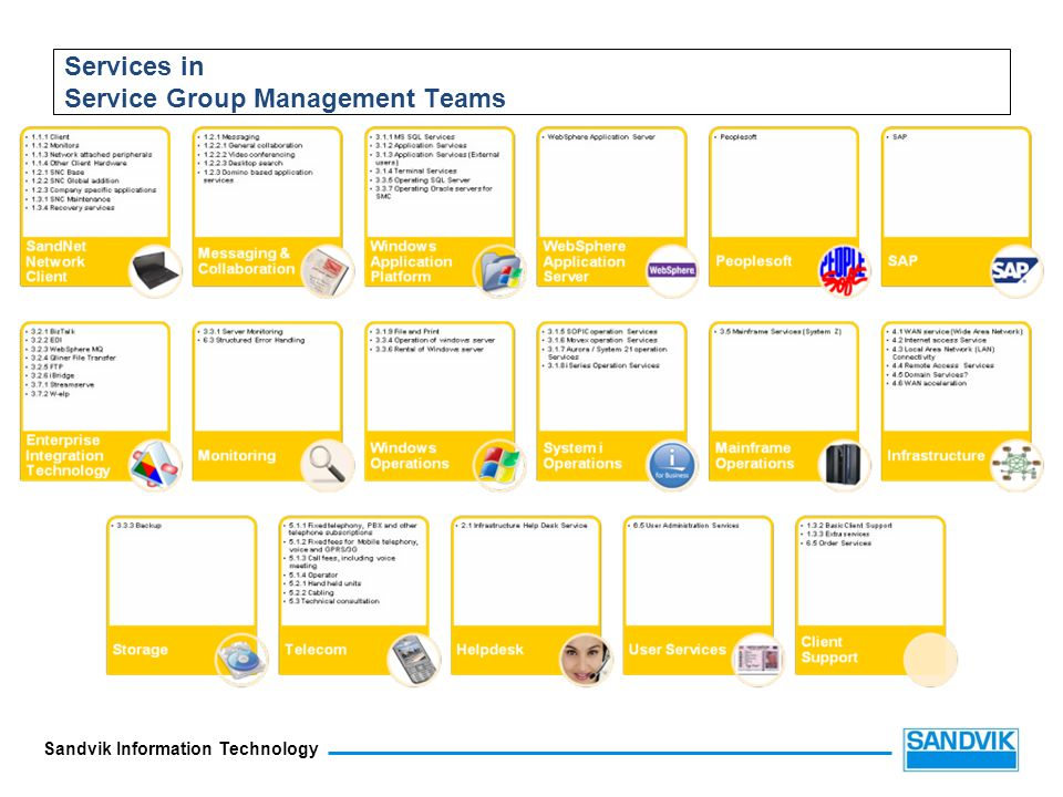 Services in Service Group Management Teams