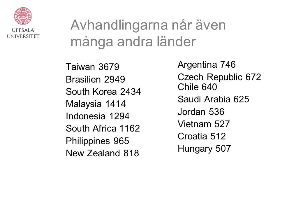 Avhandlingarna når även många andra länder