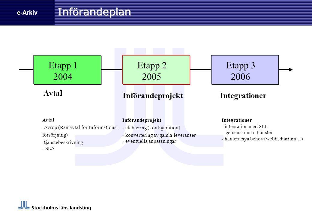 Införandeplan Etapp 1 2004 Etapp 2 2005 Etapp 3 2006 Avtal