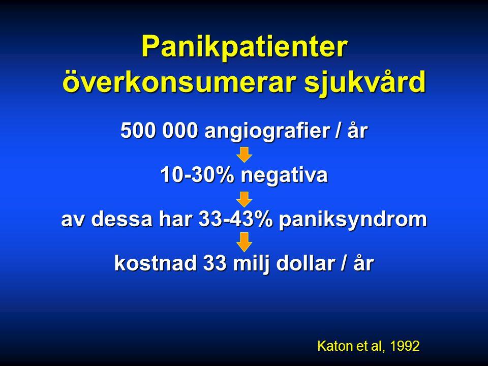 Panikpatienter överkonsumerar sjukvård
