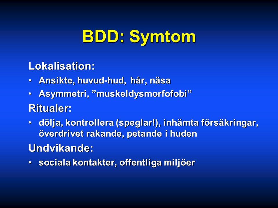 BDD: Symtom Lokalisation: Ritualer: Undvikande: