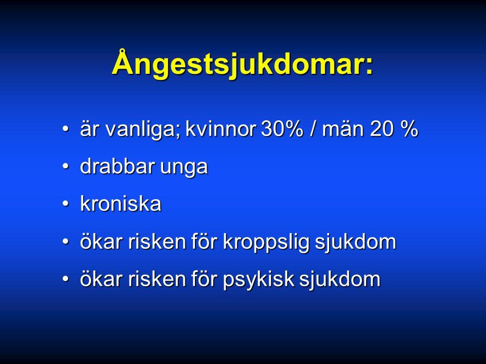 Ångestsjukdomar: är vanliga; kvinnor 30% / män 20 % drabbar unga