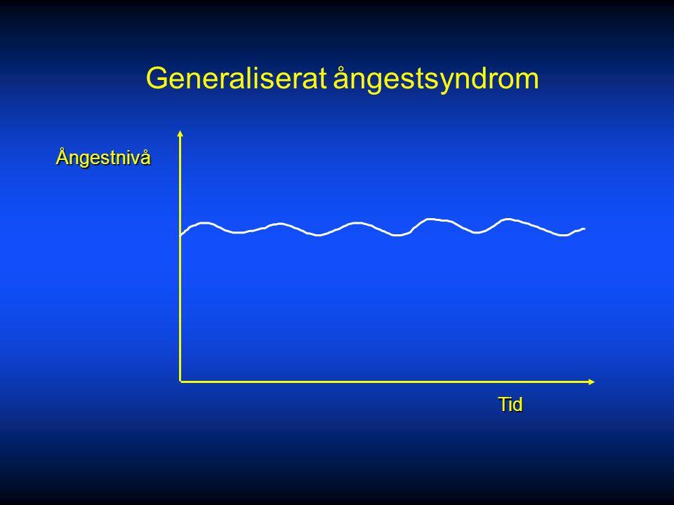 Generaliserat ångestsyndrom