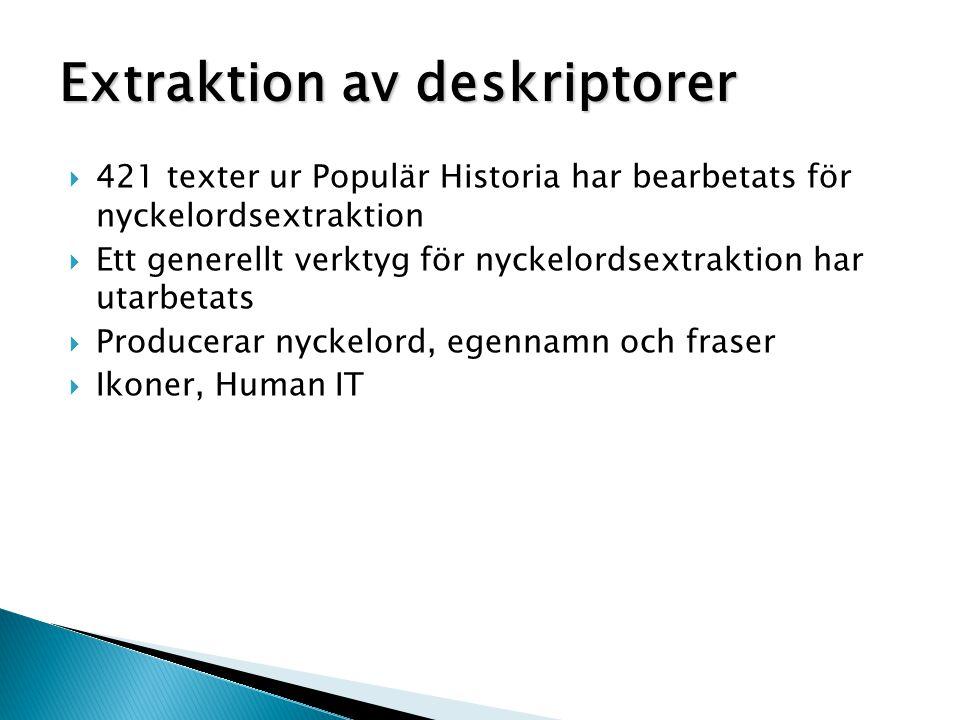 Extraktion av deskriptorer