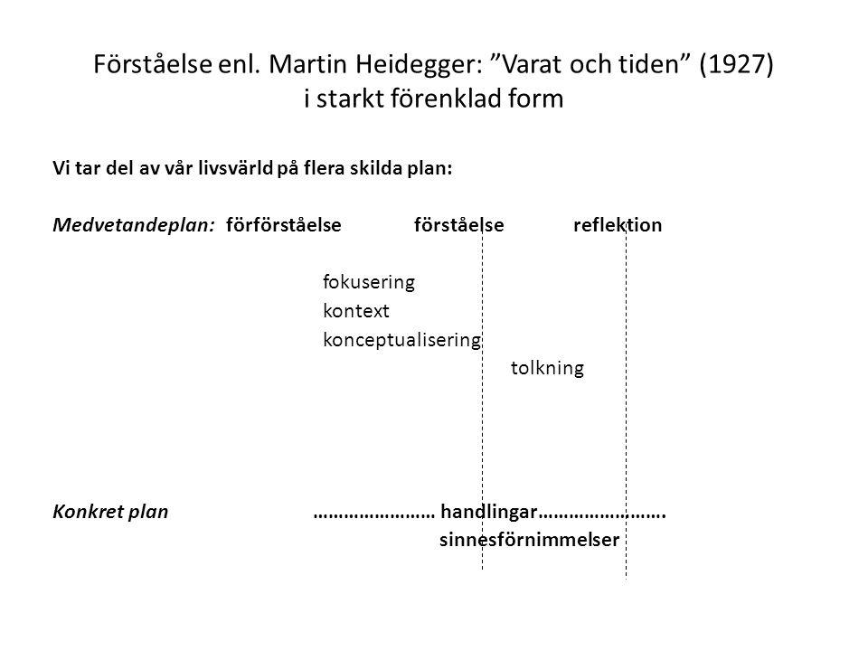 Förståelse enl. Martin Heidegger: Varat och tiden (1927) i starkt förenklad form