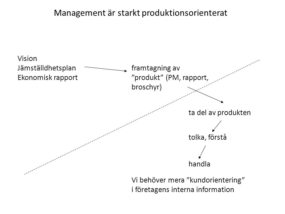 Management är starkt produktionsorienterat