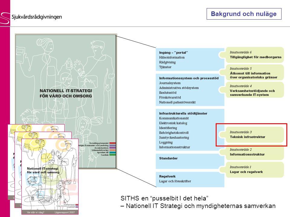Bakgrund och nuläge SITHS en pusselbit I det hela – Nationell IT Strategi och myndigheternas samverkan.