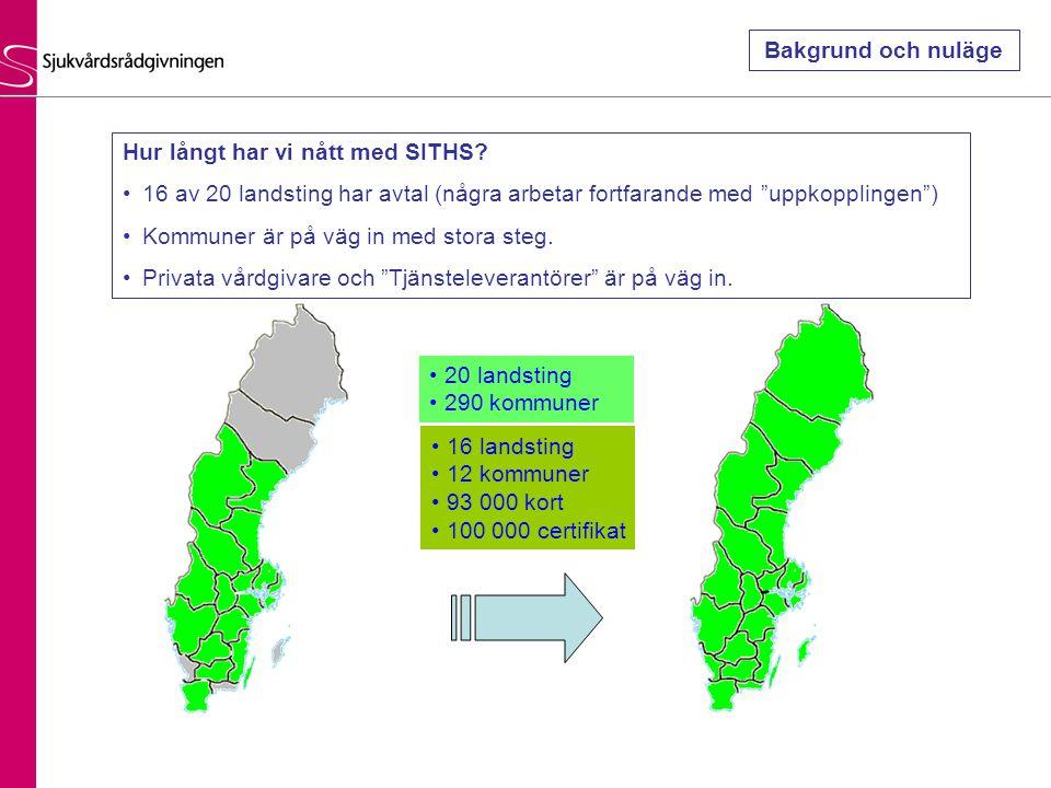Bakgrund och nuläge Hur långt har vi nått med SITHS 16 av 20 landsting har avtal (några arbetar fortfarande med uppkopplingen )