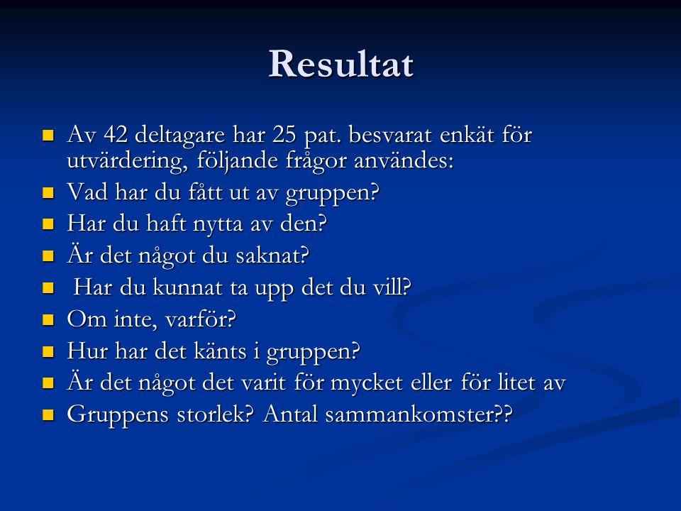 Resultat Av 42 deltagare har 25 pat. besvarat enkät för utvärdering, följande frågor användes: Vad har du fått ut av gruppen