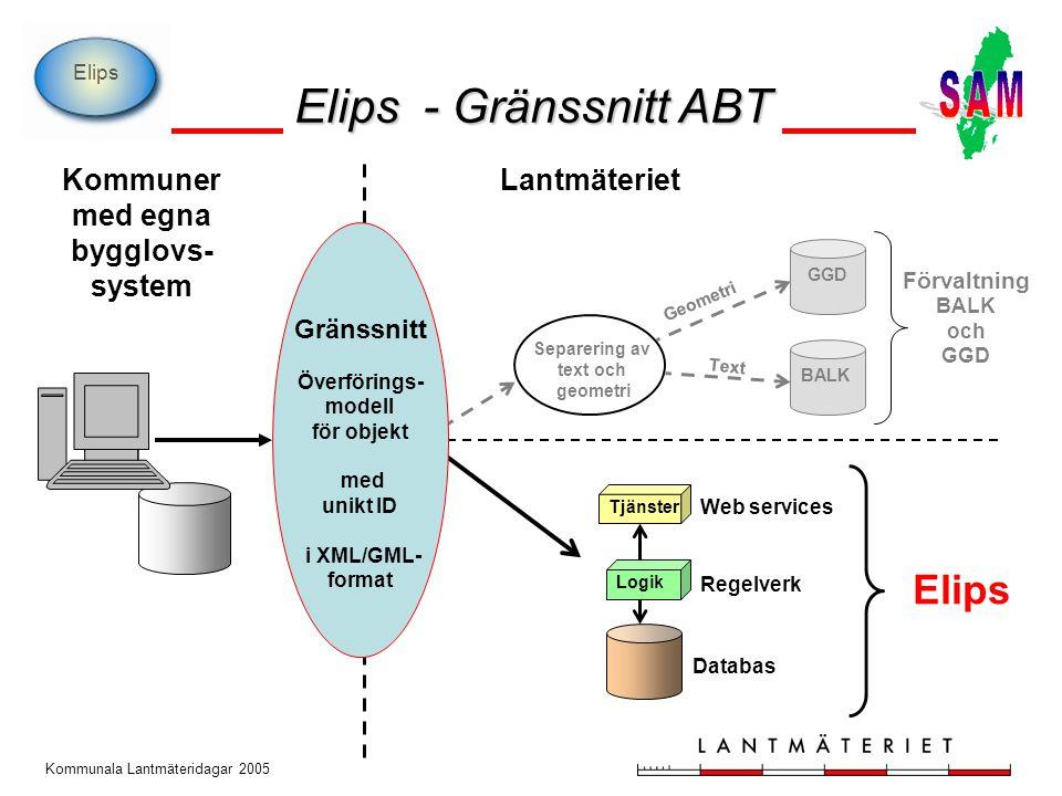 Elips - Gränssnitt ABT Elips Kommuner med egna bygglovs- system