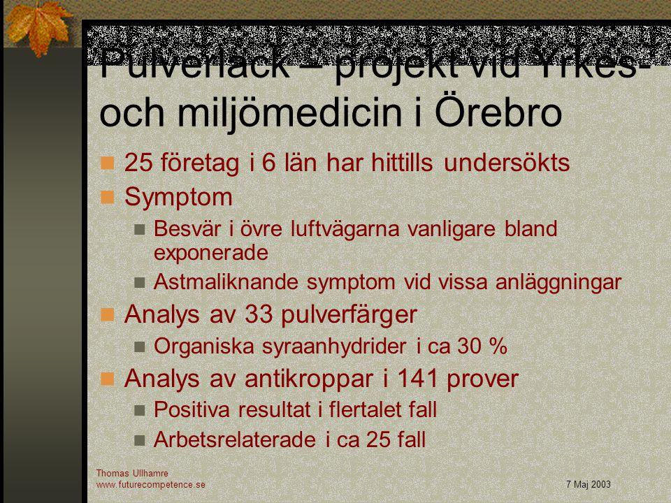 Pulverlack – projekt vid Yrkes- och miljömedicin i Örebro