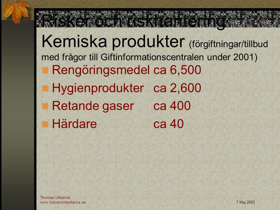 Risker och riskhantering Kemiska produkter (förgiftningar/tillbud med frågor till Giftinformationscentralen under 2001)