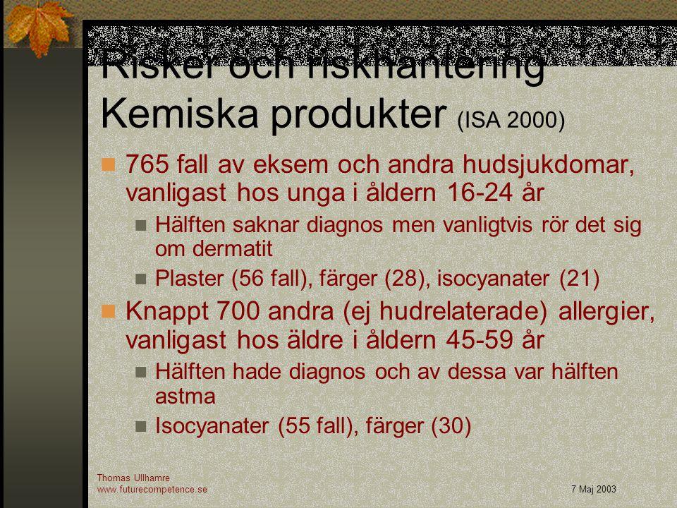 Risker och riskhantering Kemiska produkter (ISA 2000)