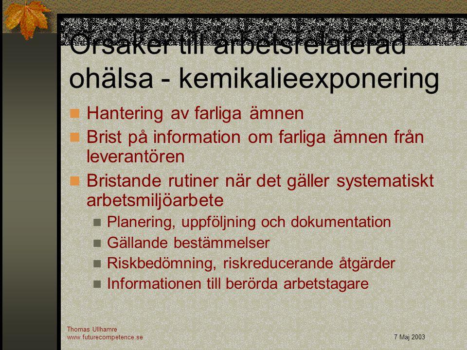 Orsaker till arbetsrelaterad ohälsa - kemikalieexponering