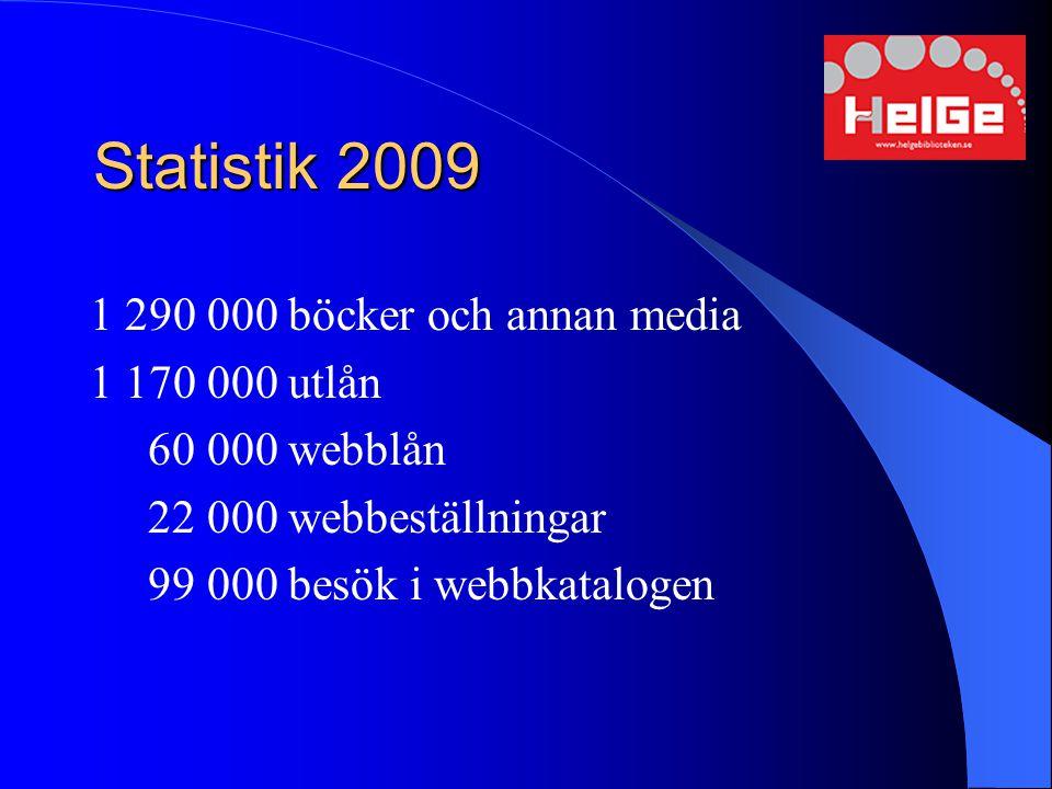 Statistik 2009 1 290 000 böcker och annan media 1 170 000 utlån
