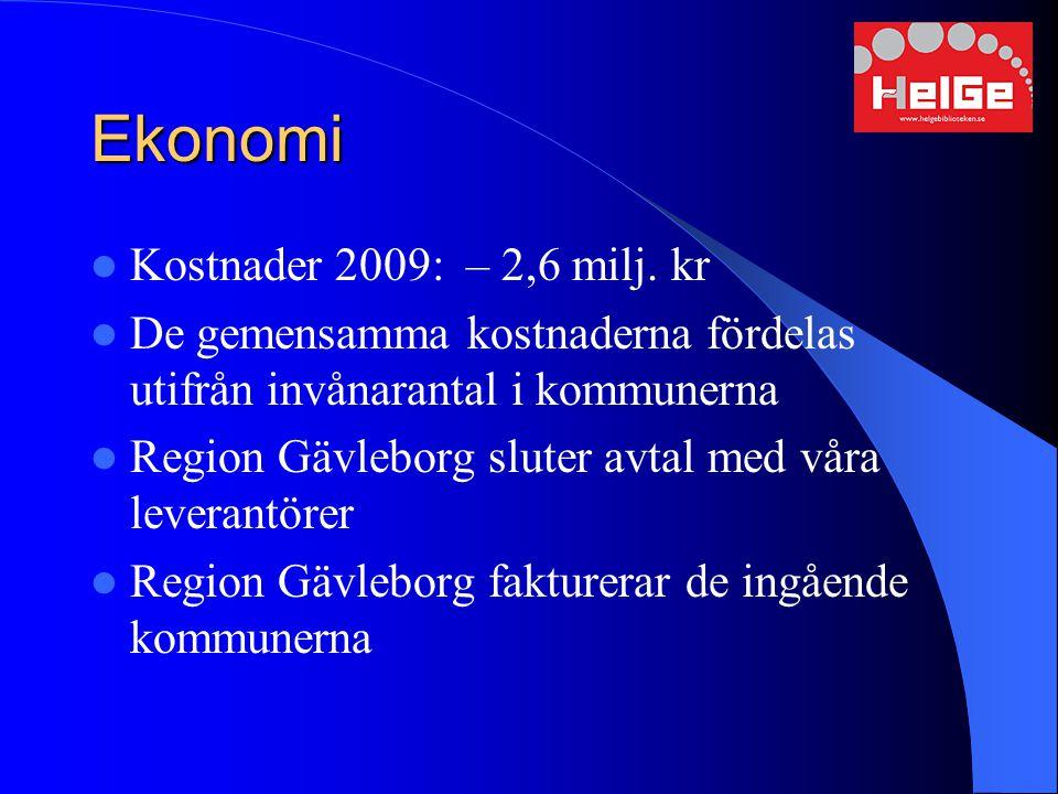 Ekonomi Kostnader 2009: – 2,6 milj. kr