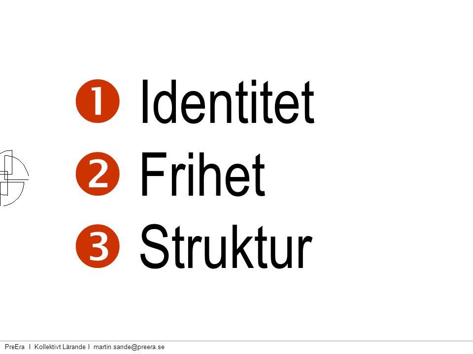  Identitet  Frihet  Struktur