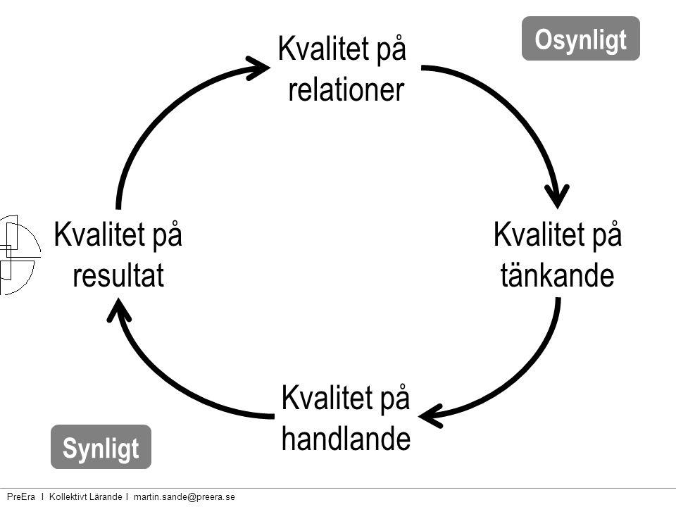 Kvalitet på relationer Kvalitet på resultat Kvalitet på tänkande