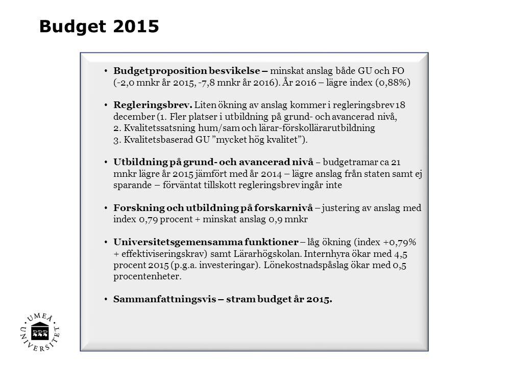 Budget 2015 Budgetproposition besvikelse – minskat anslag både GU och FO (-2,0 mnkr år 2015, -7,8 mnkr år 2016). År 2016 – lägre index (0,88%)