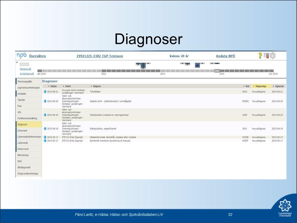 Diagnoser Päivi Laritz, e-Hälsa. Hälso- och Sjukvårdsstaben LiV