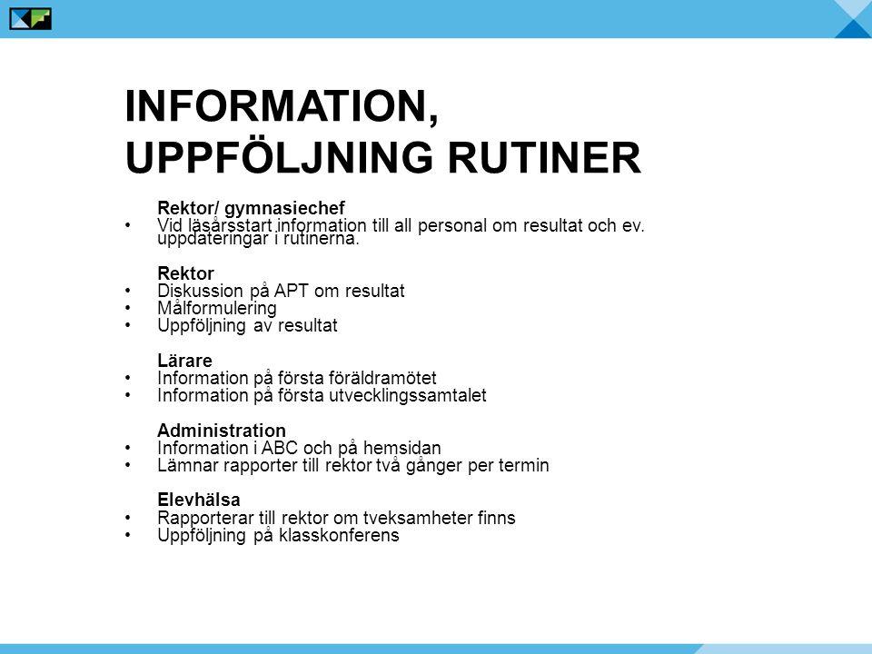 Information, uppföljning rutiner