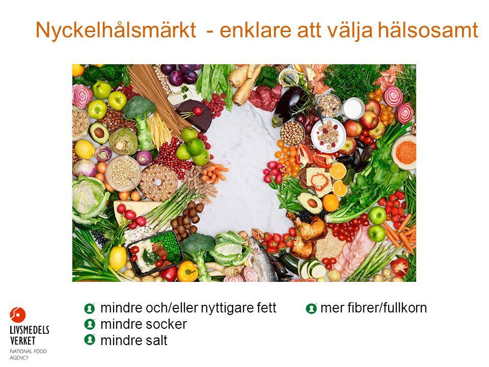 Nyckelhålsmärkt - enklare att välja hälsosamt