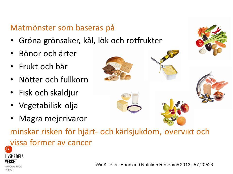 Matmönster som baseras på Gröna grönsaker, kål, lök och rotfrukter
