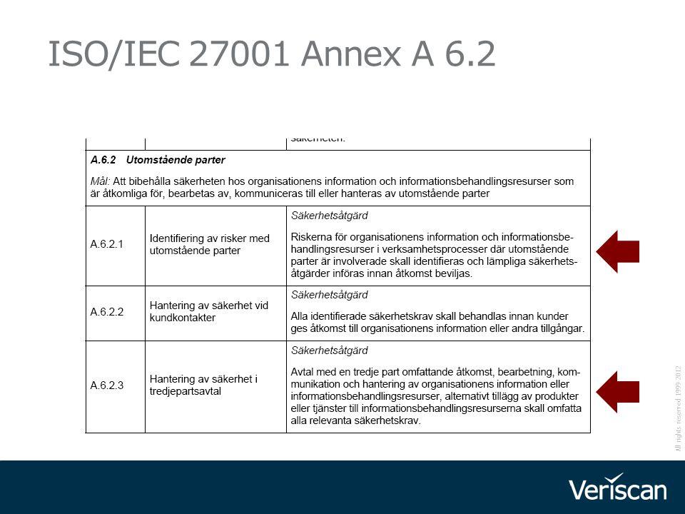 ISO/IEC 27001 Annex A 6.2
