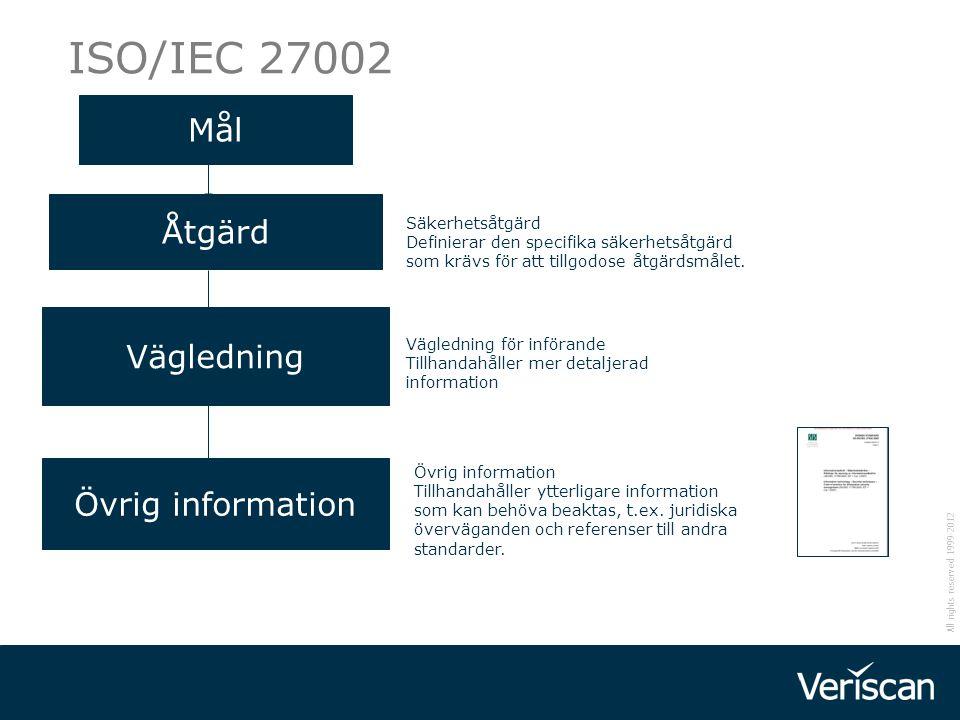 ISO/IEC 27002 Mål Åtgärd Vägledning Övrig information Säkerhetsåtgärd
