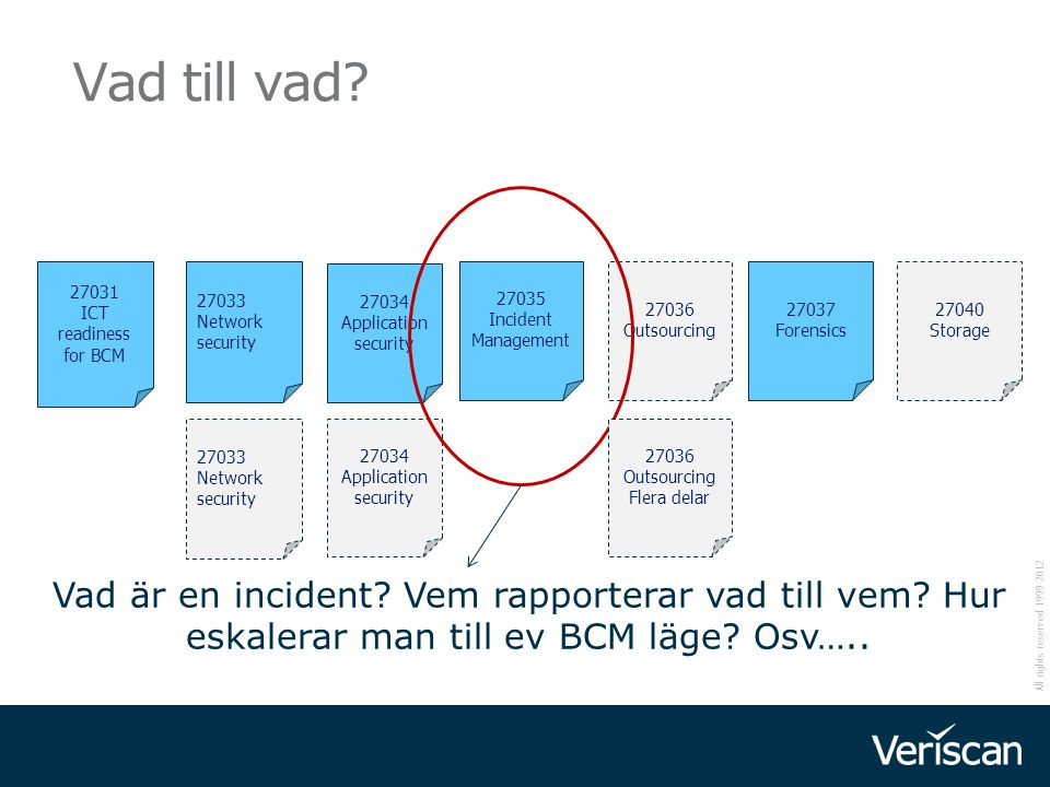 Veriscan - IS utbildning ISO 27000