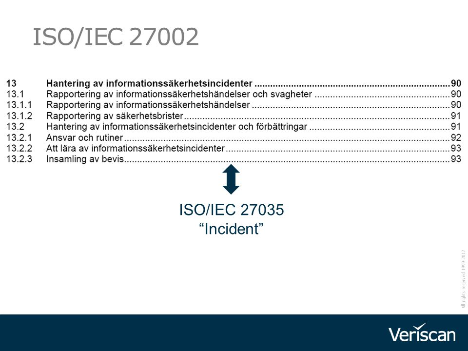 ISO/IEC 27002 ISO/IEC 27035 Incident