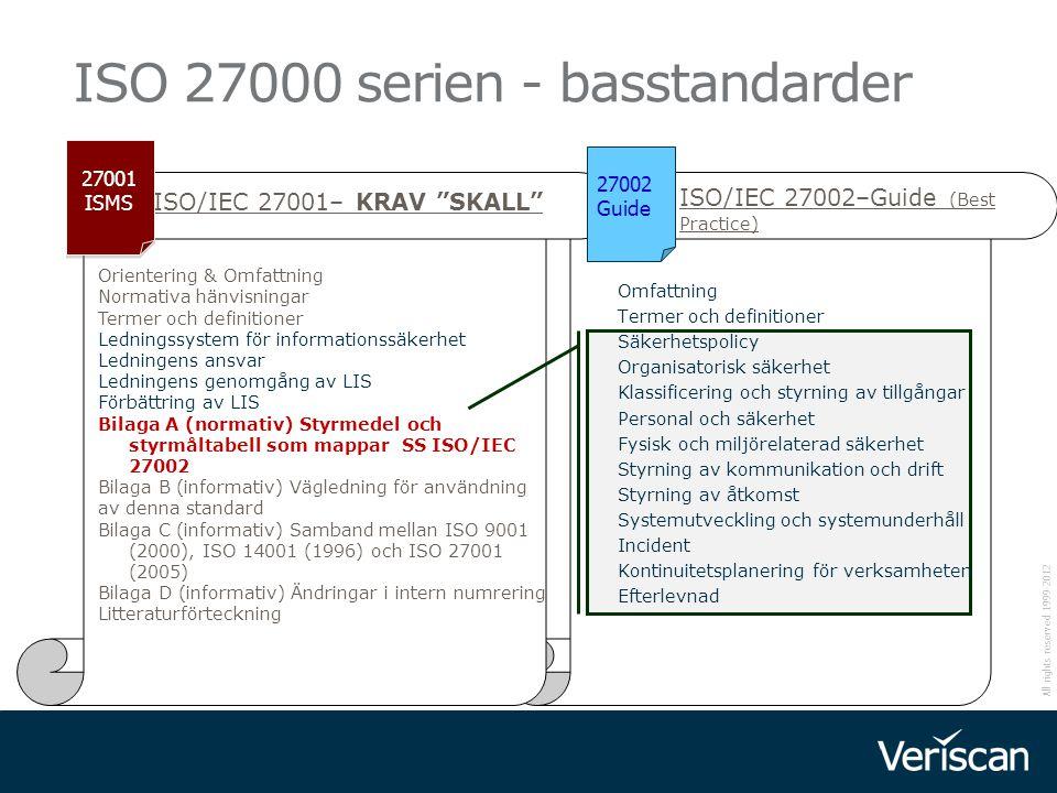 ISO 27000 serien - basstandarder