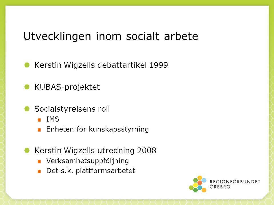 Utvecklingen inom socialt arbete